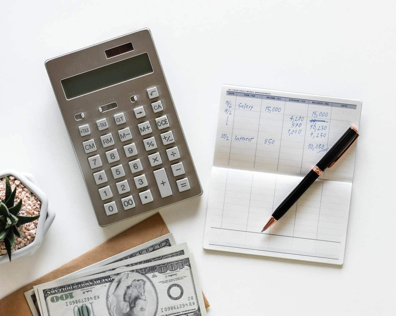 Understanding Financial Statements : Working Capital and Why It Is Important
