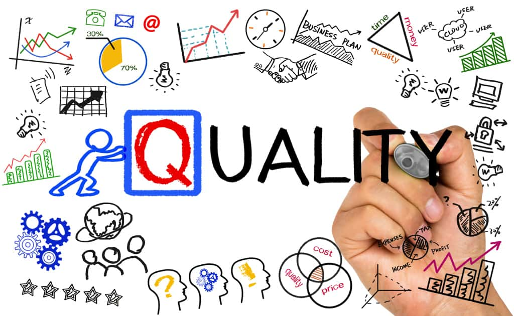 It's Hard to Measure Management Quality (Revisited)