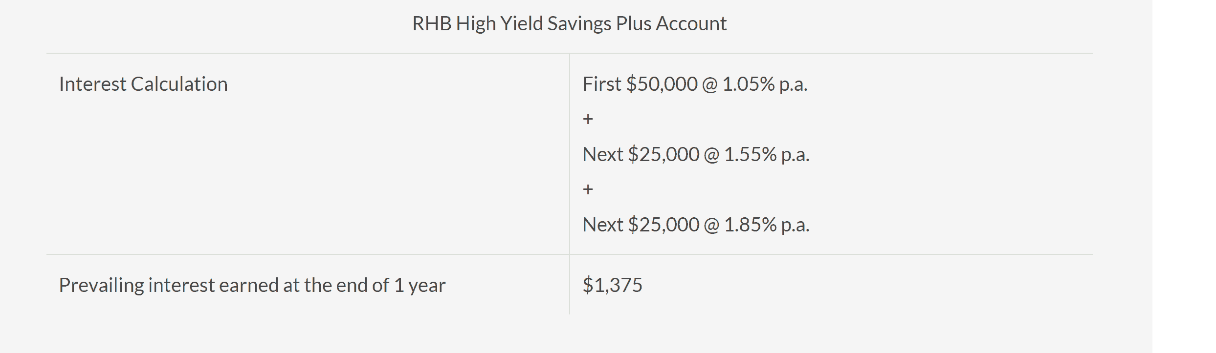 Best Savings Products in Singapore (2020)