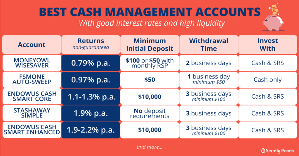 Singapore Robo Advisors: High cash management rate just a marketing ploy to get your money?