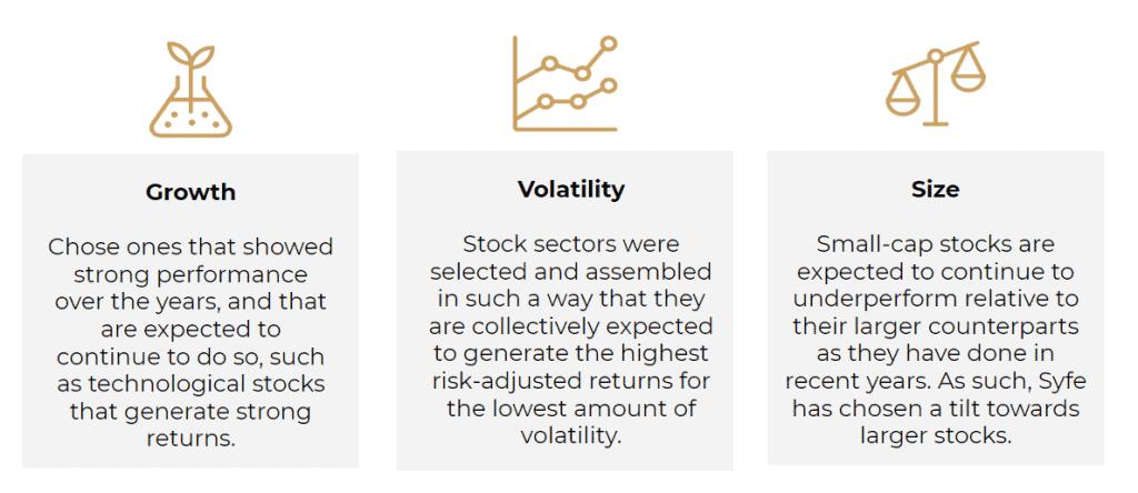 Syfe Equity100 review: Does this portfolio make sense to you?