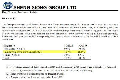 Bye Sheng Siong! Hi SATS!