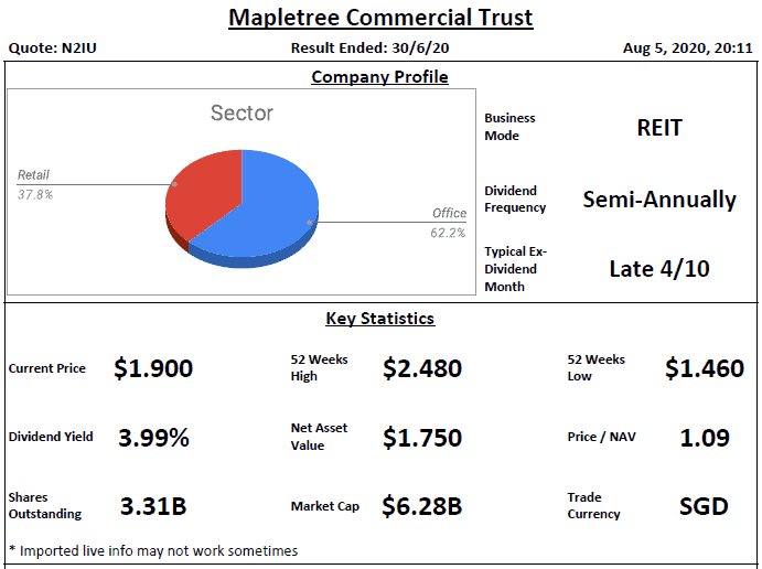 Mapletree Commercial Trust Analysis @ 5 August 2020