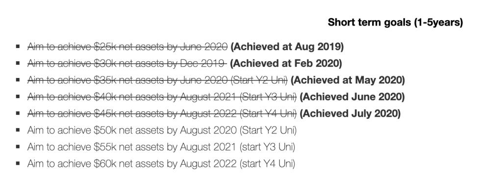 Portfolio Update – July 2020 (Closing in onto 50k milestone)