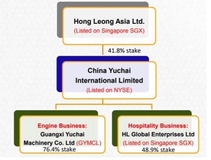 5 Singapore Small Cap Companies worth considering with net cash > 50% of market cap