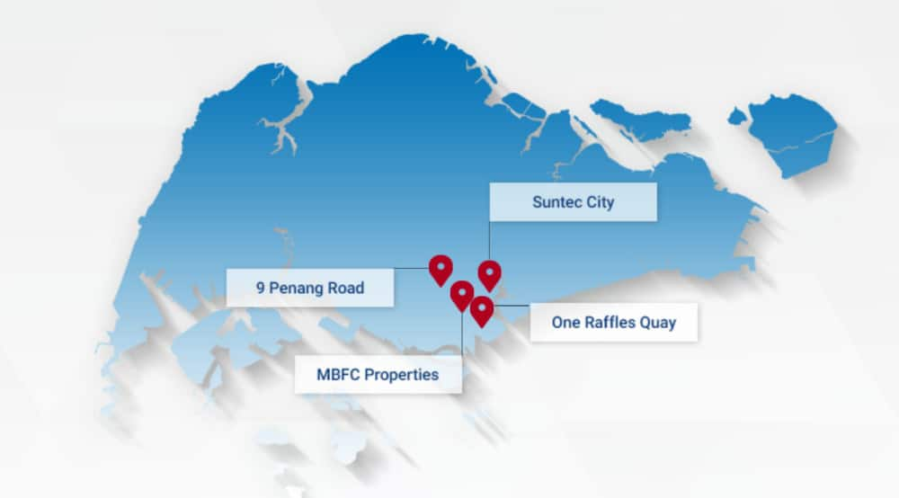 Mapletree Commercial Trust and Suntec Reit Analysis – The Battle of Diversified Reit