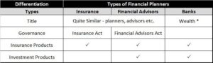 How to Choose Your Financial Planner (Part 1)