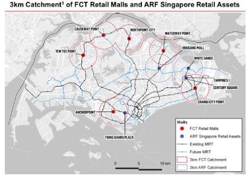Frasers Centrepoint Trust's Acquisition Of AsiaRetail Fund's Singapore Assets