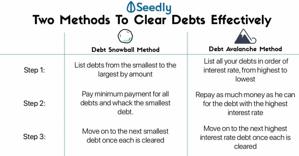 How Do Pawnshops Like MoneyMax and ValueMax Make Money?