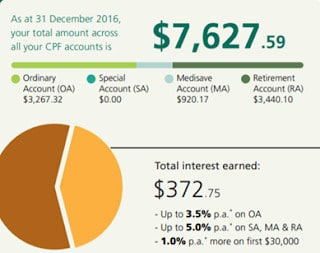 Progression of my Mom's CPF account