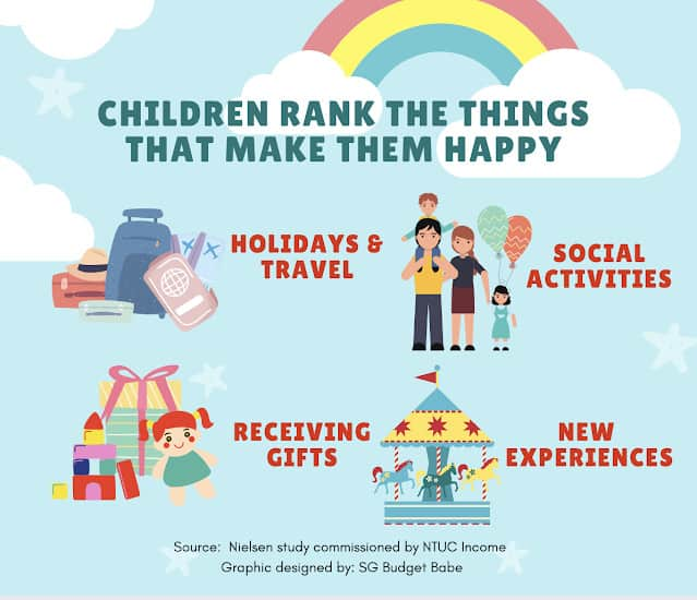 Are You Truly Providing For Your Child's Happiness?