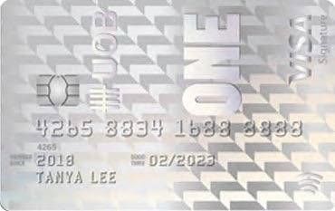 Best Online Shopping Credit Cards in Singapore (2020)