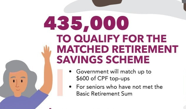 Matched Retirement Savings Scheme – An awesome scheme to boost my parents' CPFs