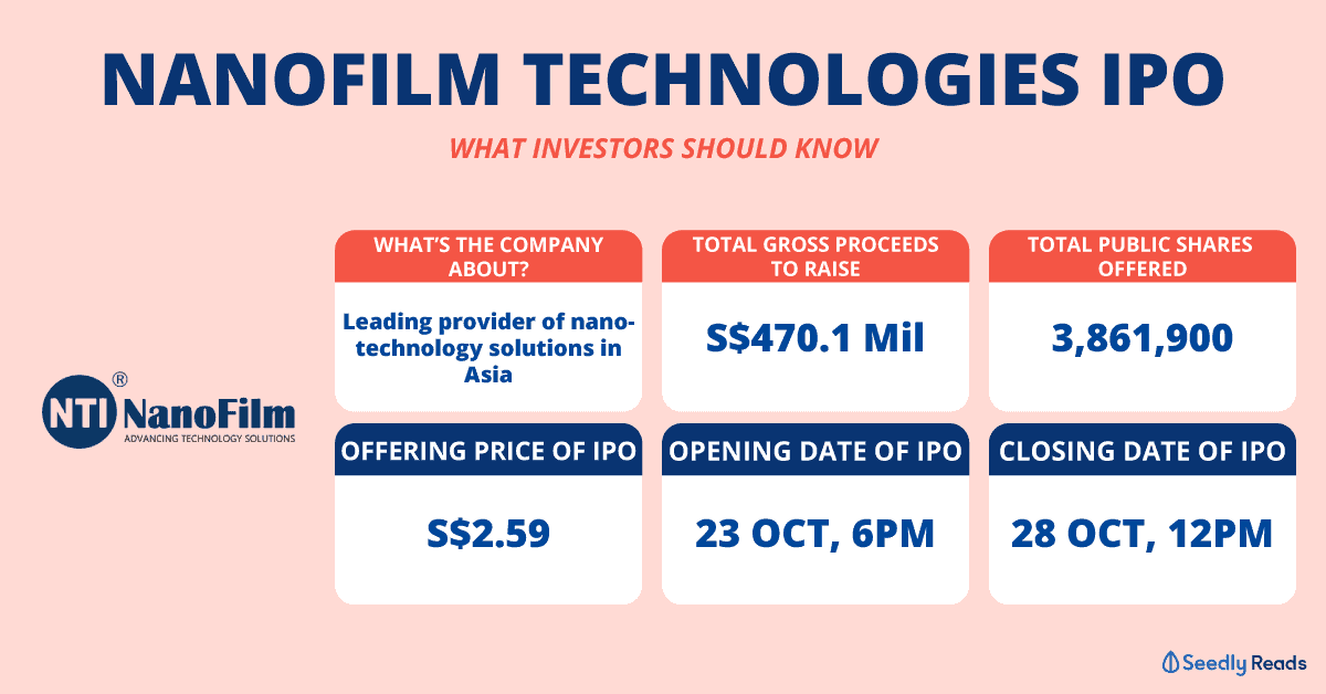 A Singaporean's Complete Guide to Initial Public Offerings (IPOs)