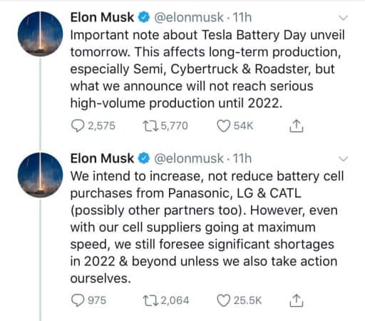 What Happened To Tesla After Battery Day 2020?