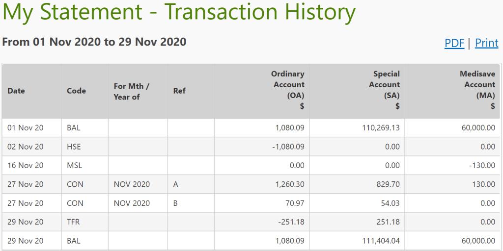 CPF Balances Update – November 2020
