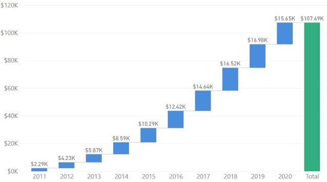 Dividend Collected (October 2020)