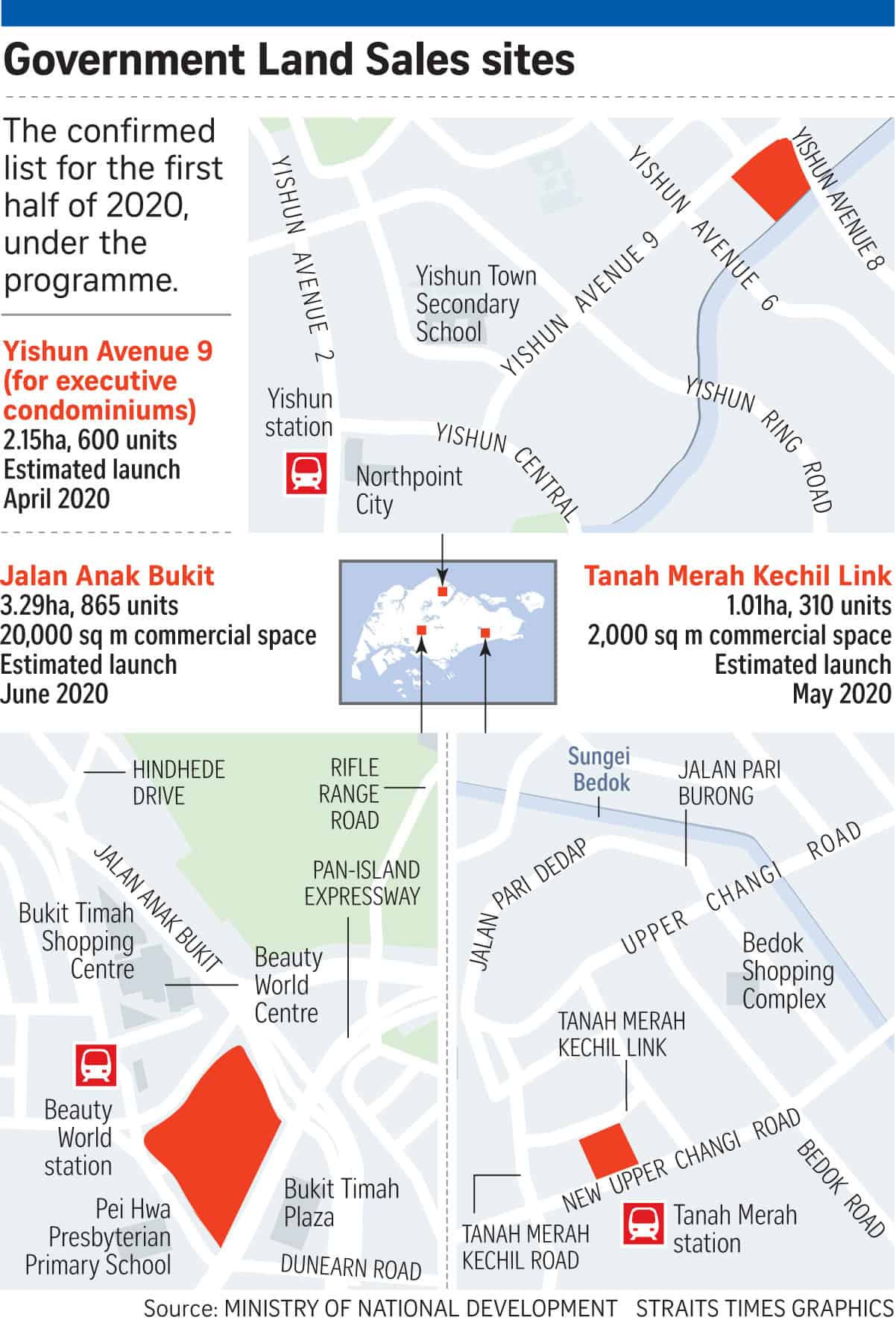What's Driving The Aggressive Bids For The Tanah Merah And Yishun GLS Sites?