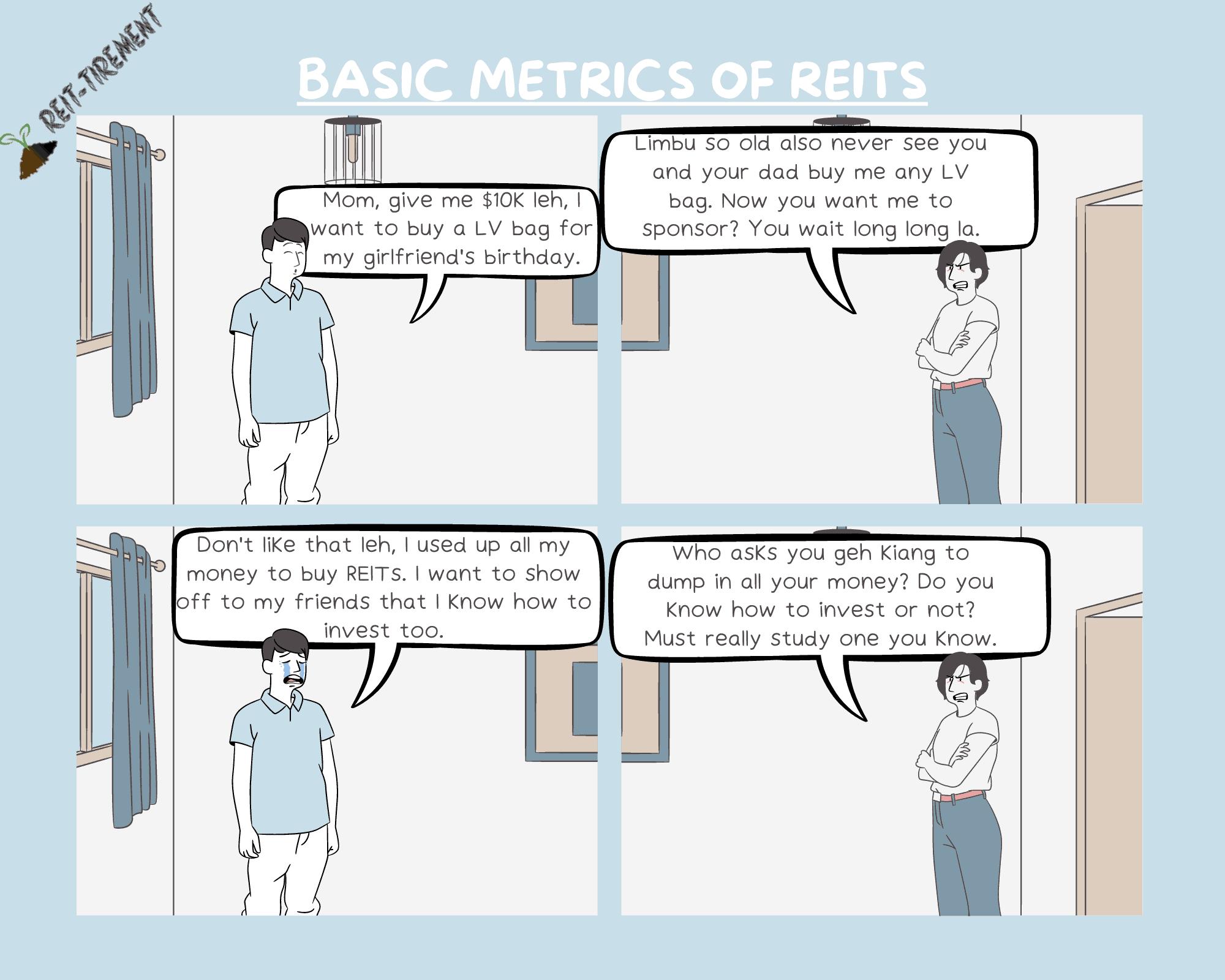 Comic Strip – Basic Metrics of REITs