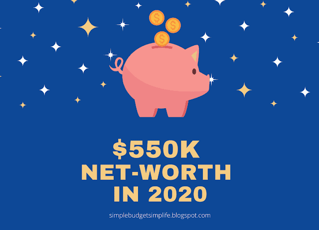 End 2020 Review – Crossing half a million net worth at $550k
