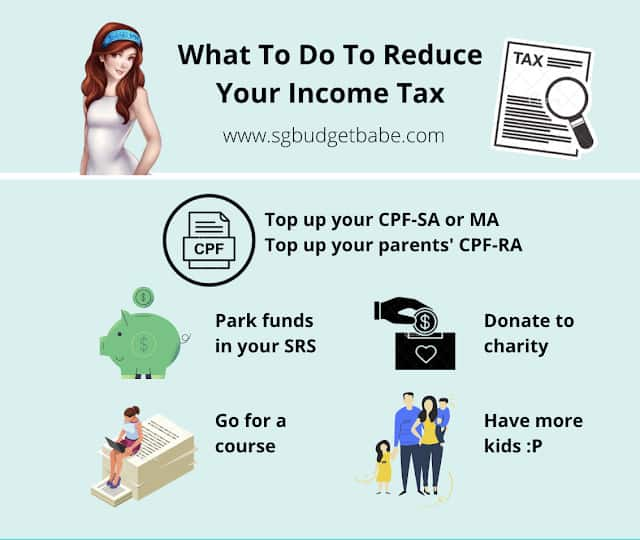 What To Do To Reduce Your Income Tax Before The Year Ends