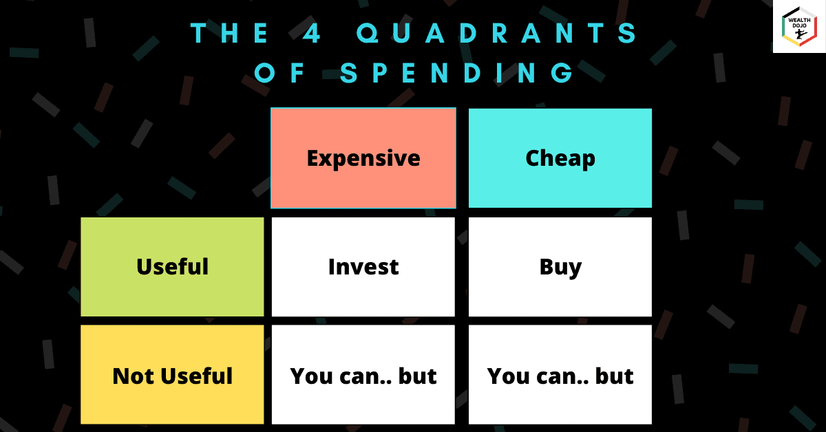 The Ultimate 4 Quadrants Shopping Guide Especially If You Are 28 and Older