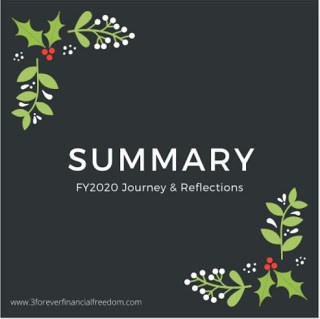 Summary of FY2020 Journey & Reflections