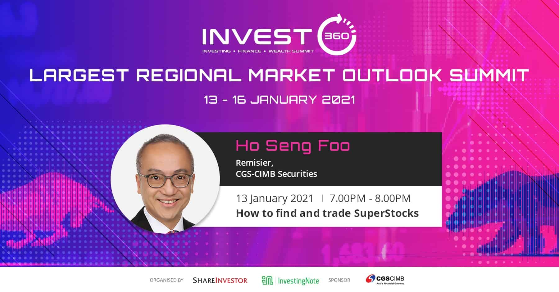 Invest360 starts today! The Biggest Market Outlook Event for 2021