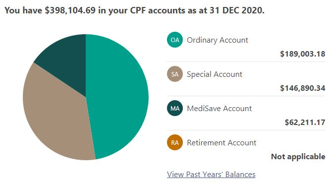 Why I do not want my CPF SA to attain FRS now?