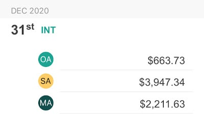 Starting 2021 with extra $6,800 in CPF