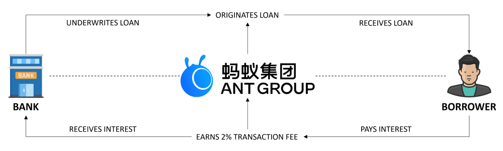 Did China crack down on Ant Group to prevent the next global financial crisis?