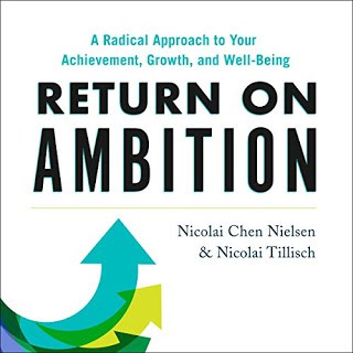 What is your Return on Ambition?