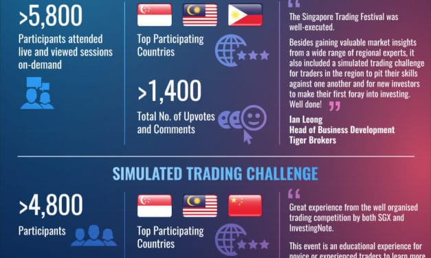 A BIG THANK YOU to everyone who were a part of the Singapore Trading Festival!