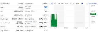 What's the intrinsic value of Mapletree North Asia Commercial Trust (MNACT) after earnings report?
