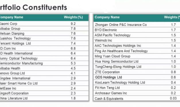 Lion-Global OCBC Hang Seng Tech Index