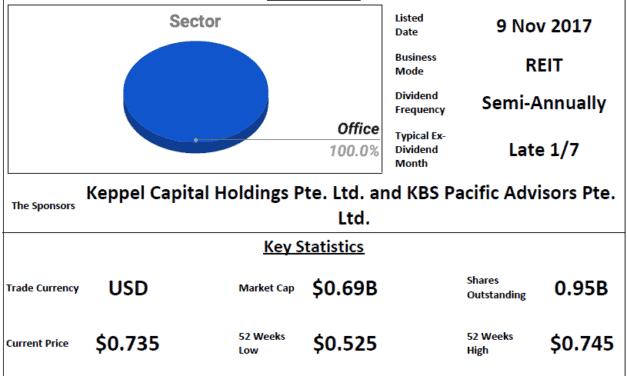 Keppel Pacific Oak US REIT Review @ 19 Apr 2021