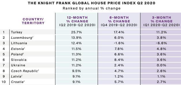 7 Mythbusters Of Buying Overseas Property: Clarifying The Basic Risks