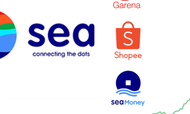 Sea Limited (NYSE: SE) – Overpriced or not?
