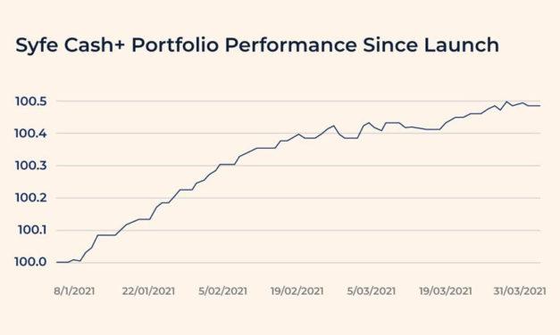 Syfe Cash+ Q1 Performance Update