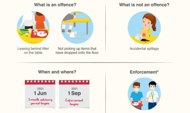 PSA: Fines For Diners Who Do Not Clear Trays at Hawker Centres From 1 Sep 2021