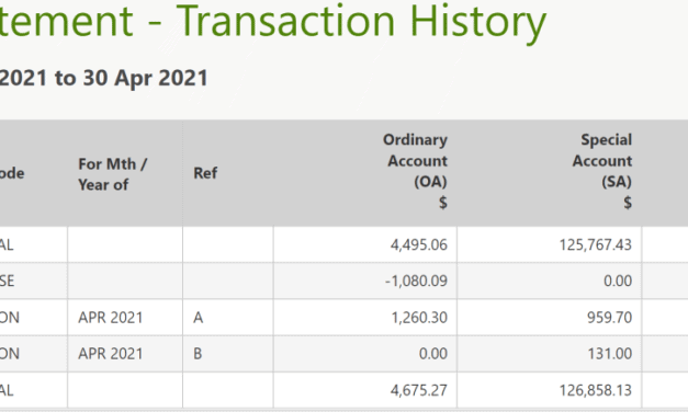 CPF Balances Update – April 2021