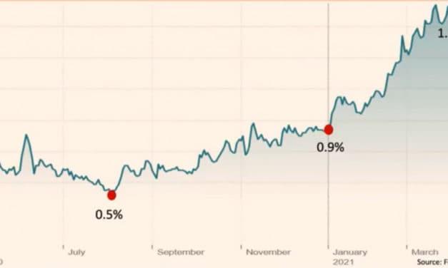 WHAT has happened? Investment Market Q1 2021
