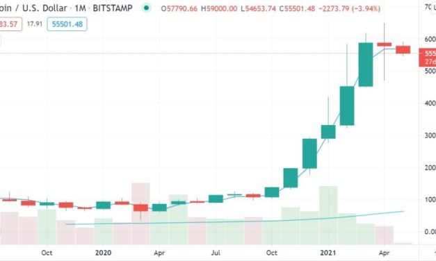 Crypto in Review – April 2021