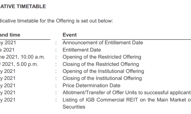 IGB Commercial REIT:  15 Key Things Investors Should Know