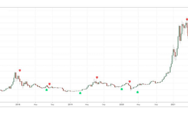 How I avoid the Bitcoin crash.
