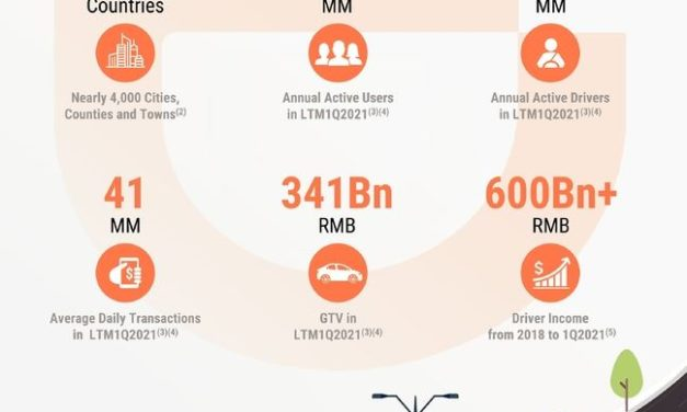 Didi Chuxing IPO: is it worth your money?