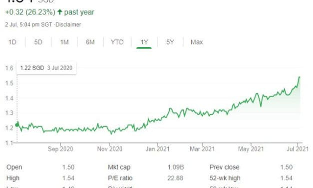 Why The Largest REIT Holding in My Portfolio has Exploded yet still Undervalued!