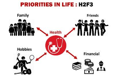 Rolf's H2F3 1H2021 Updates