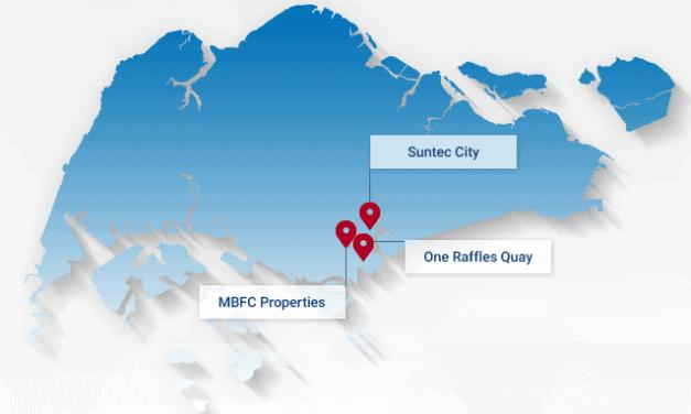 Is Suntec REIT A Good Buy Now In 2021?
