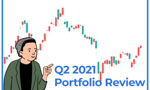2021 Q2 Review: Inflation Woes and Risk Management